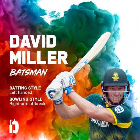 David Miller Wallpapers Phot